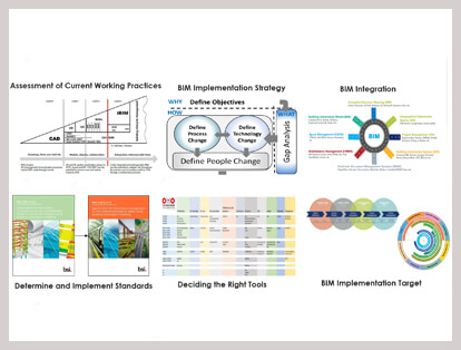 BIM Implementation Adoption Services