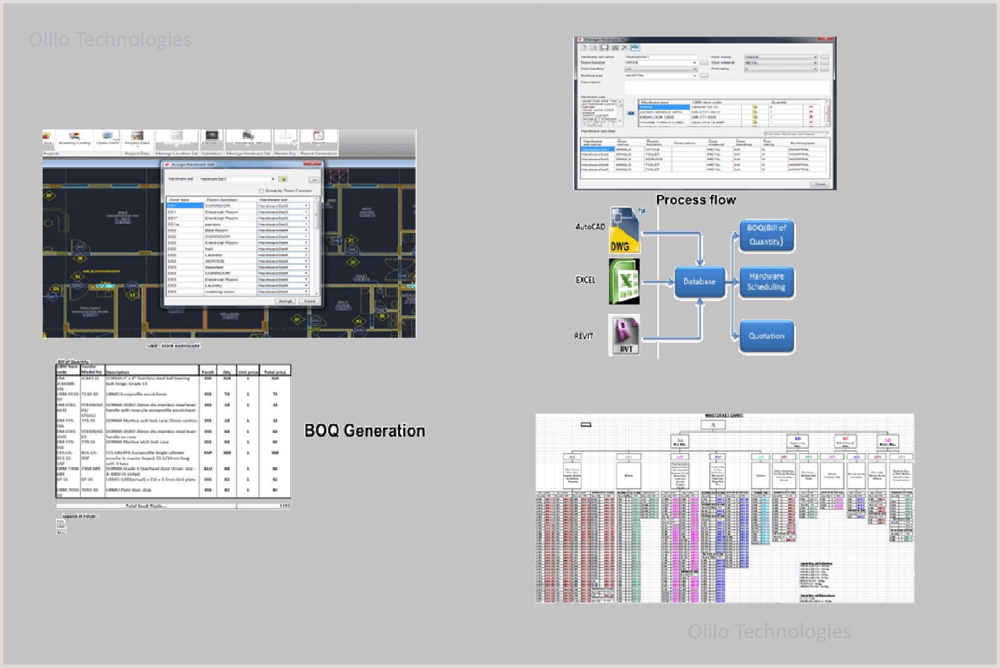 Door Automation, ERP Integration, BIM Modeling, Revit Designing